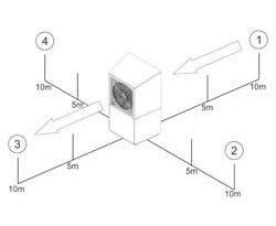 Dimplex Schallrechner