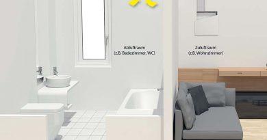 Mit der Gerätevariante U2 und der 2Raumlösung von Meltem wird Lüftungstechnik nahezu unsichtbar und in hohem Maße individuell anpassbar in der Anwendung. Bild: Meltem Wärmerückgewinnung GmbH & Co. KG