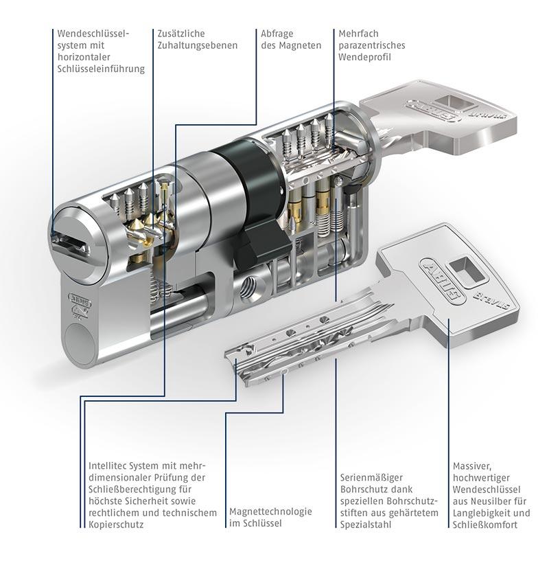 Das Schließsystem Bravus MX Magnet ist mit der innovativen Magnettechnologie und dem Intellitec System im Zylinder und Schlüssel ausgestattet.