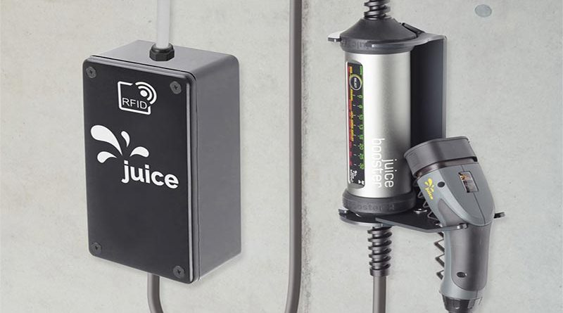 Bildquelle: Juice Technology AG