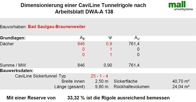 Dimensionierung von Sickerfläche und Retentionsvolumen des unterirdischen Sickertunnels CaviLine. Vier Elemente mit einer Länge von zusammen 9,80 m innenseitig erfüllen die Anforderungen und bieten darüber hinaus 33 % Reservevolumen. Grafik: Mall