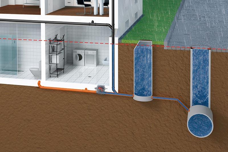 Passiver Rückstauschutz mittels Rückstauverschluss. Die Anforderungen an Rückstauverschlüsse für Gebäude sind in der DIN EN 13564 definiert. Bildquelle: ACO Haustechnik