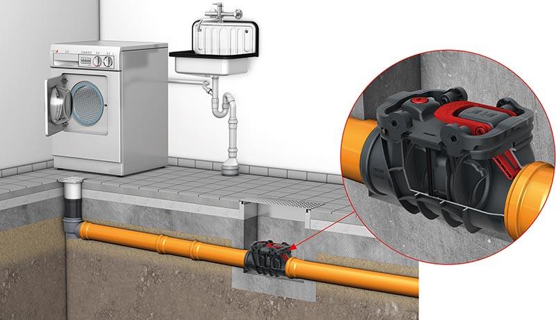 Der neue Rückstauverschluss für fäkalienfreies Abwasser ACO Triplex von ACO Haustechnik, hier mit Nennweite DN 100 eingebaut in einem bauseitigen Schacht. Bildquelle: ACO Haustechnik